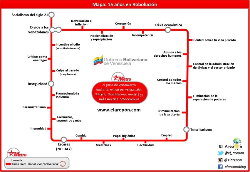 Metro Robolucionario